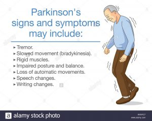 Guidelines for Speech-Language Therapy in Parkinson's Disease