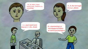 Tổng quan về Nói lắp